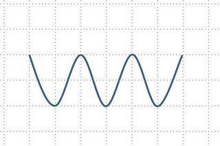 オートシェイプのコツ:きれいな波線を書く方法1.jpg