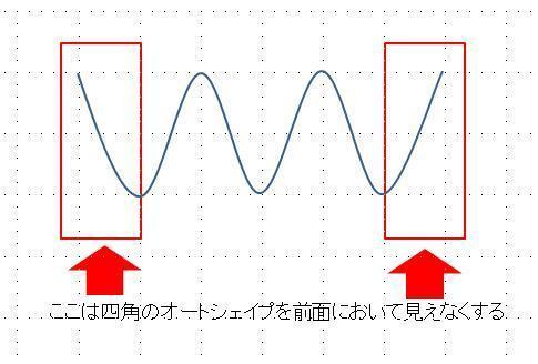 オートシェイプのコツ:きれいな波線を書く方法2.jpg